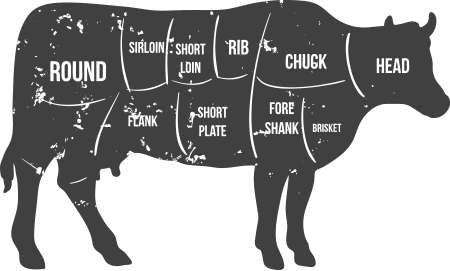 Ordering Beef   Side of Beef  Quarter of Beef  Ground